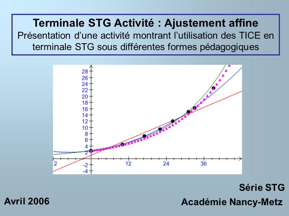 Activité : Ajustement affine Académie Nancy-Metz Série STG Avril 2006 Terminale STG Activité : Ajustement affine Présentation dune activité montrant l