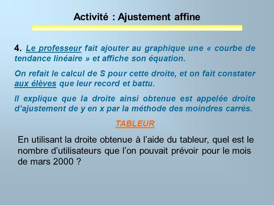 Activité : Ajustement affine 4. Le professeur fait ajouter au graphique une « courbe de tendance linéaire » et affiche son équation. On refait le calc