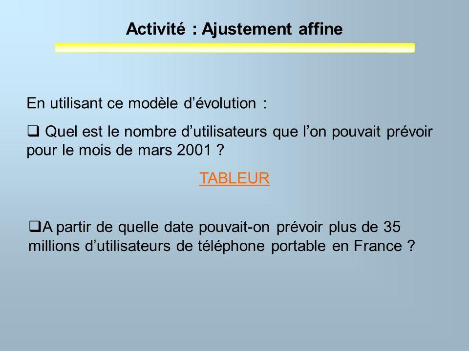 Activité : Ajustement affine En utilisant ce modèle dévolution : Quel est le nombre dutilisateurs que lon pouvait prévoir pour le mois de mars 2001 ?