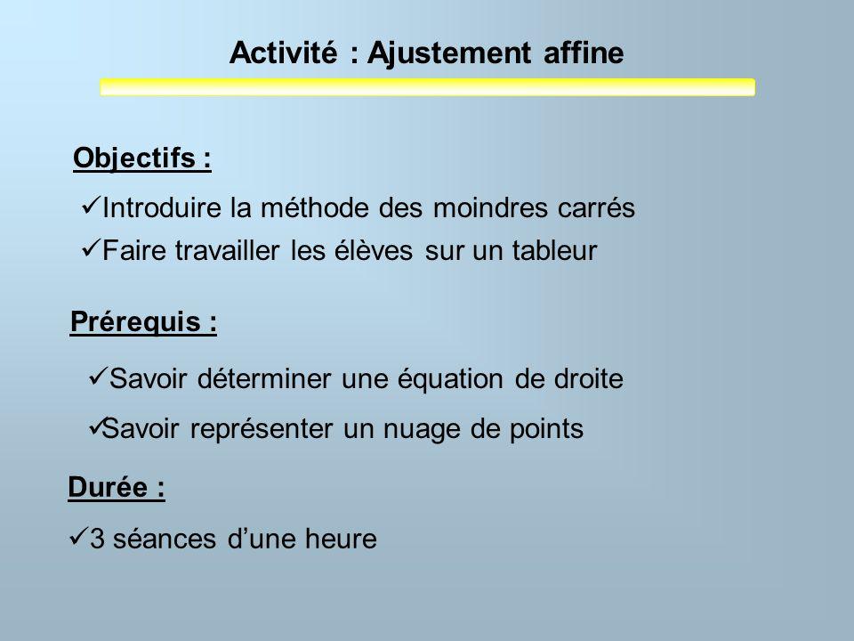 Activité : Ajustement affine Objectifs : Prérequis : Durée : 3 séances dune heure Introduire la méthode des moindres carrés Faire travailler les élève