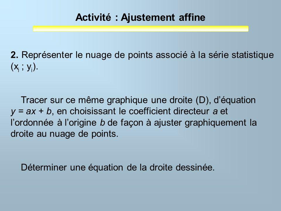 Activité : Ajustement affine 2. Représenter le nuage de points associé à la série statistique (x i ; y i ). Tracer sur ce même graphique une droite (D