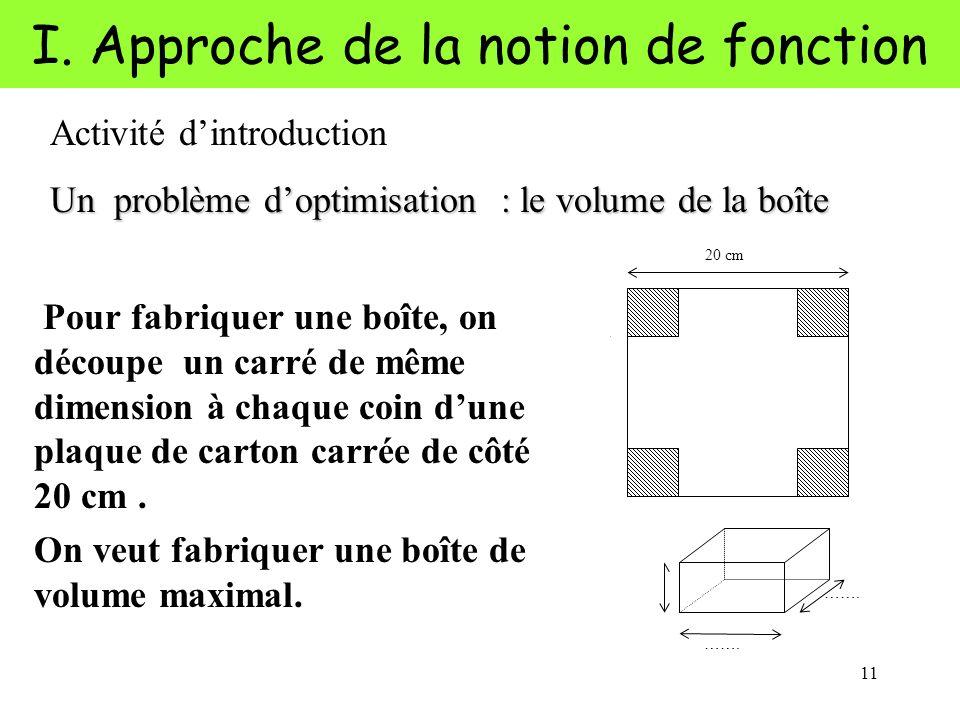 11 Pour fabriquer une boîte, on découpe un carré de même dimension à chaque coin dune plaque de carton carrée de côté 20 cm. On veut fabriquer une boî