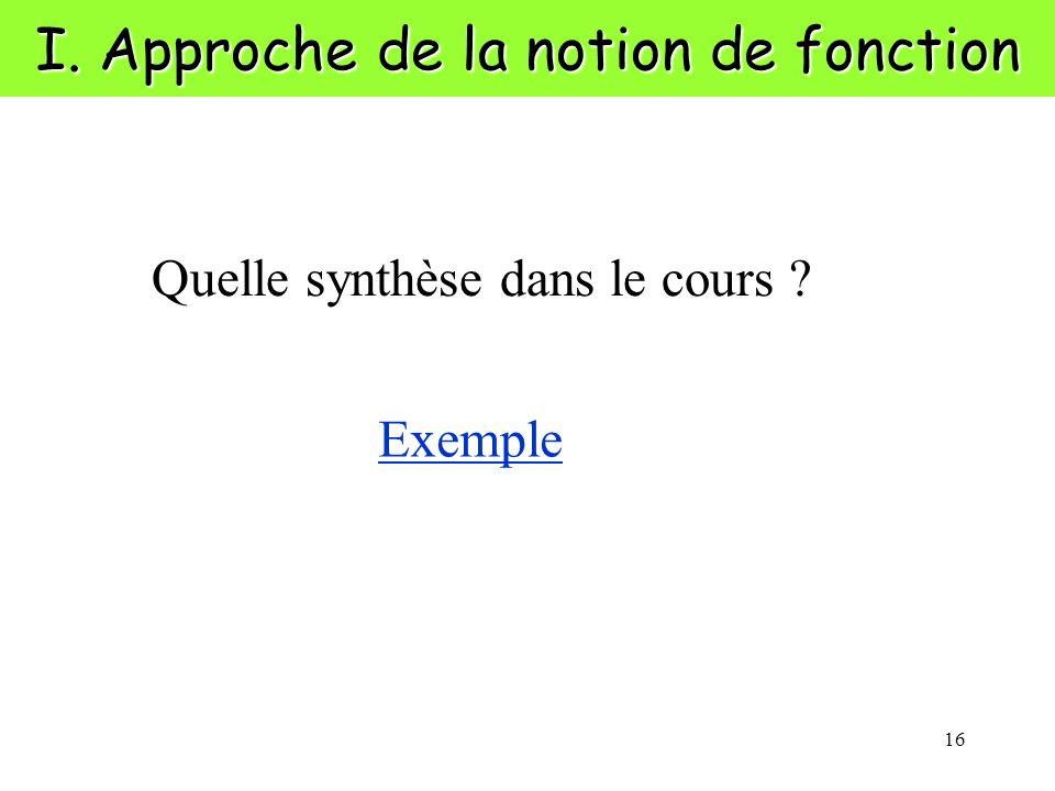 16 I. Approche de la notion de fonction Quelle synthèse dans le cours ? Exemple