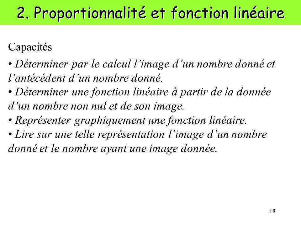 18 2. Proportionnalité et fonction linéaire Capacités Déterminer par le calcul limage dun nombre donné et lantécédent dun nombre donné. Déterminer une