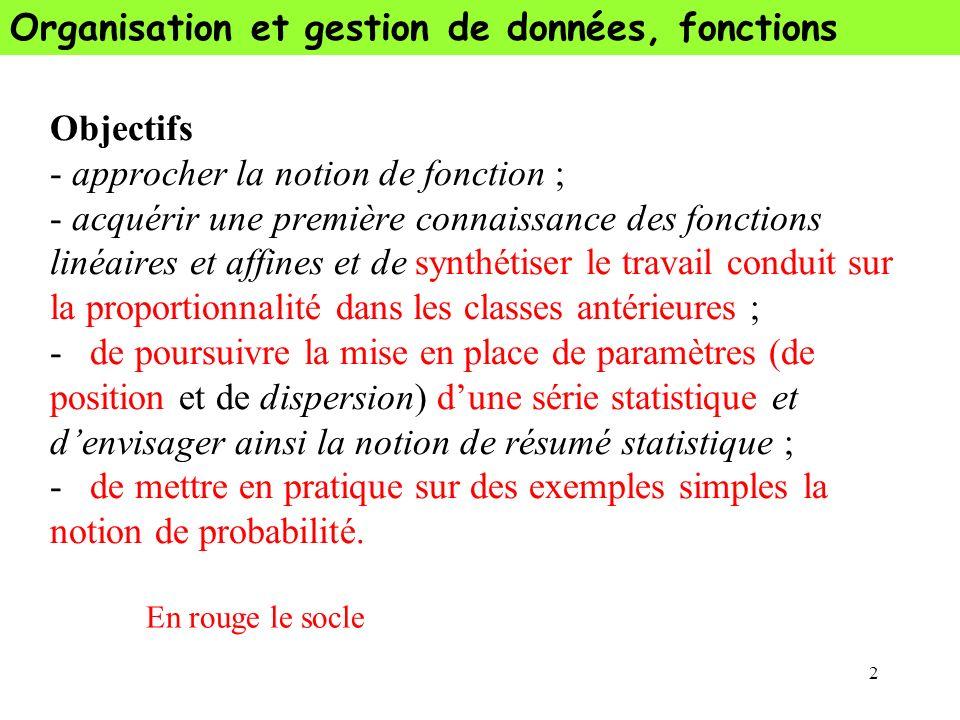 2 Objectifs - approcher la notion de fonction ; - acquérir une première connaissance des fonctions linéaires et affines et de synthétiser le travail c