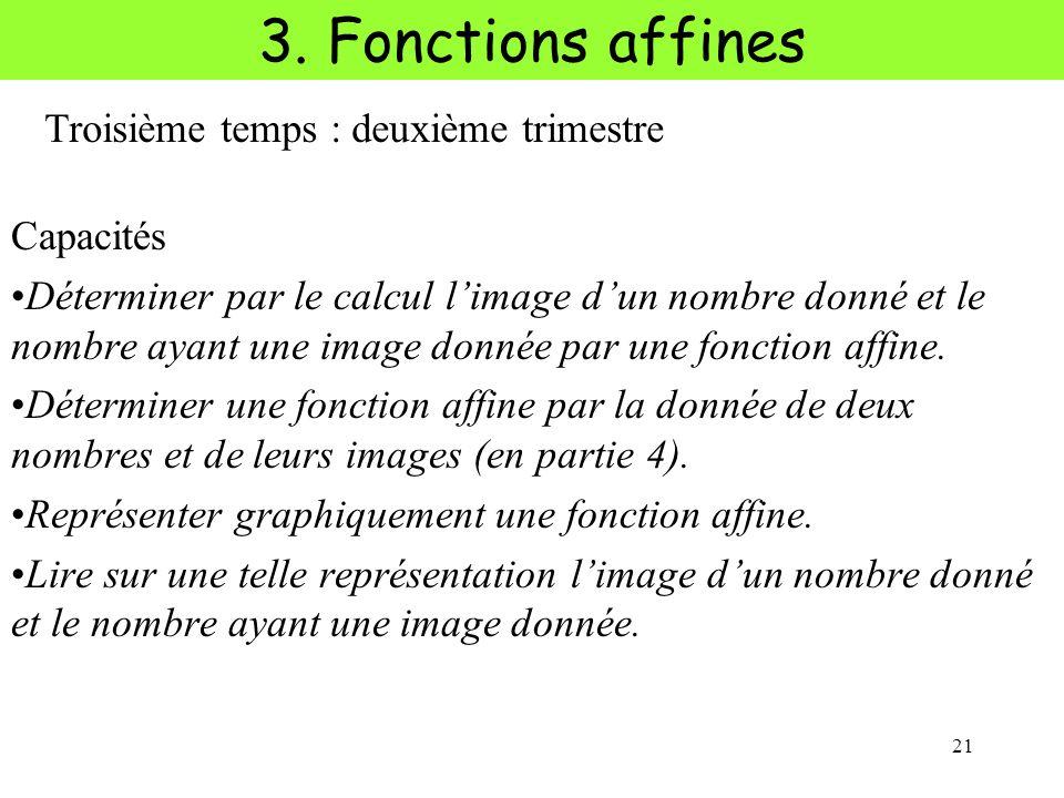 21 3. Fonctions affines Capacités Déterminer par le calcul limage dun nombre donné et le nombre ayant une image donnée par une fonction affine. Déterm