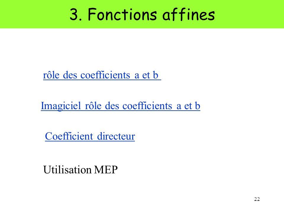 22 3. Fonctions affines Utilisation MEP rôle des coefficients a et b Imagiciel rôle des coefficients a et b Coefficient directeur