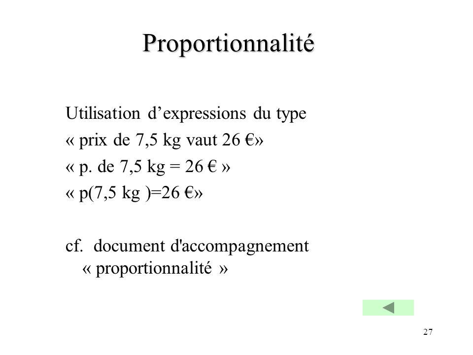 27 Proportionnalité Utilisation dexpressions du type « prix de 7,5 kg vaut 26 » « p. de 7,5 kg = 26 » « p(7,5 kg )=26 » cf. document d'accompagnement