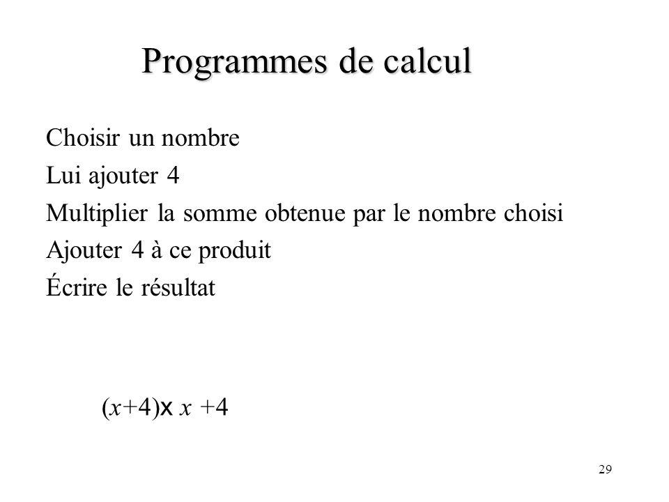 29 Programmes de calcul Choisir un nombre Lui ajouter 4 Multiplier la somme obtenue par le nombre choisi Ajouter 4 à ce produit Écrire le résultat (x+