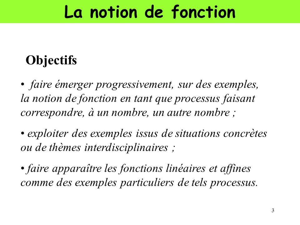 3 faire émerger progressivement, sur des exemples, la notion de fonction en tant que processus faisant correspondre, à un nombre, un autre nombre ; ex
