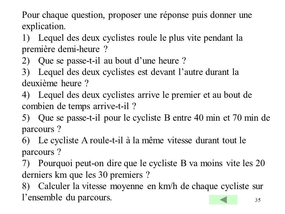 35 Pour chaque question, proposer une réponse puis donner une explication. 1) Lequel des deux cyclistes roule le plus vite pendant la première demi-he