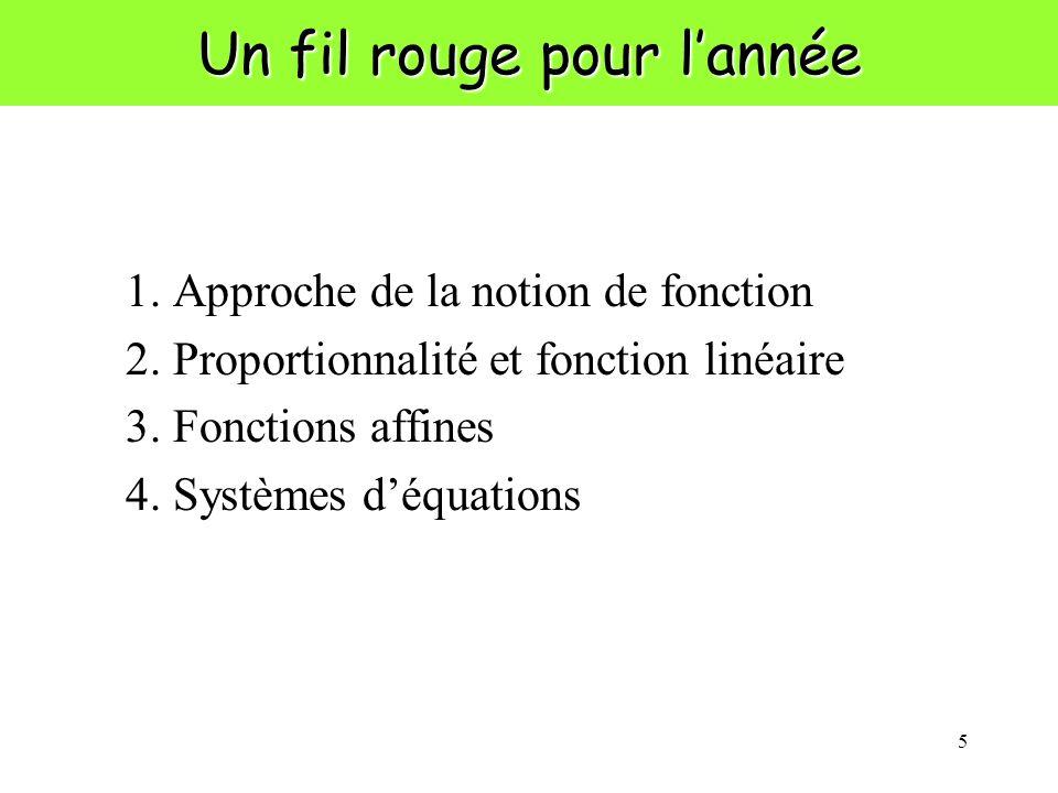5 Un fil rouge pour lannée 1. Approche de la notion de fonction 2. Proportionnalité et fonction linéaire 3. Fonctions affines 4. Systèmes déquations