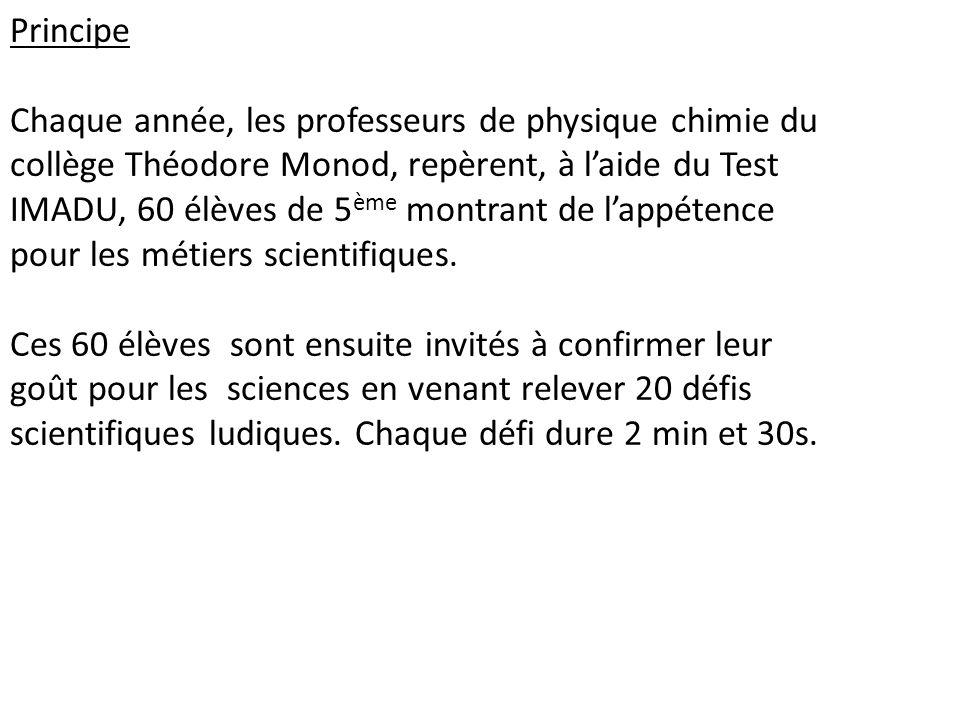 Principe Chaque année, les professeurs de physique chimie du collège Théodore Monod, repèrent, à laide du Test IMADU, 60 élèves de 5 ème montrant de lappétence pour les métiers scientifiques.