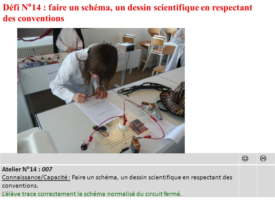 Défi N°14 : faire un schéma, un dessin scientifique en respectant des conventions Atelier N°14 : 007 Connaissance/Capacité : Faire un schéma, un dessin scientifique en respectant des conventions.