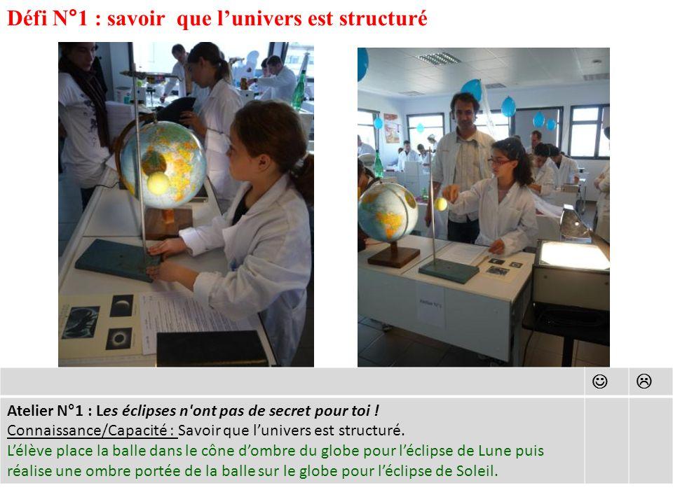 Défi N°12 : traduire des observations Atelier N°12 : Les lampes jouent à cache cache.