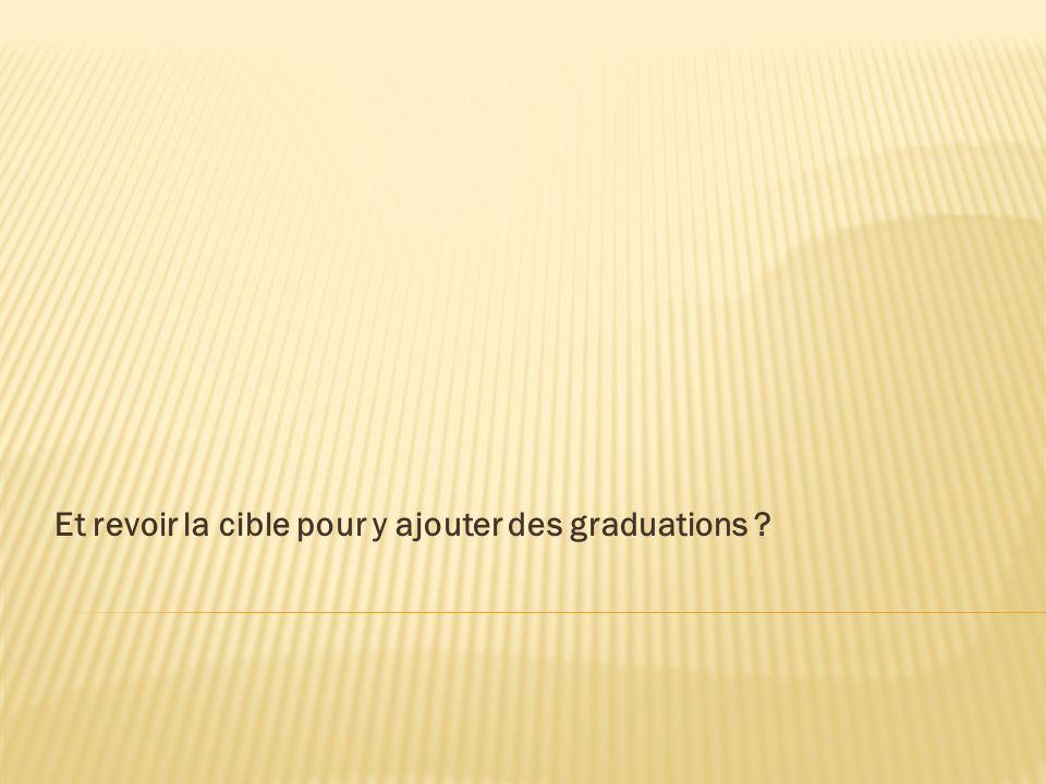 Et revoir la cible pour y ajouter des graduations ?