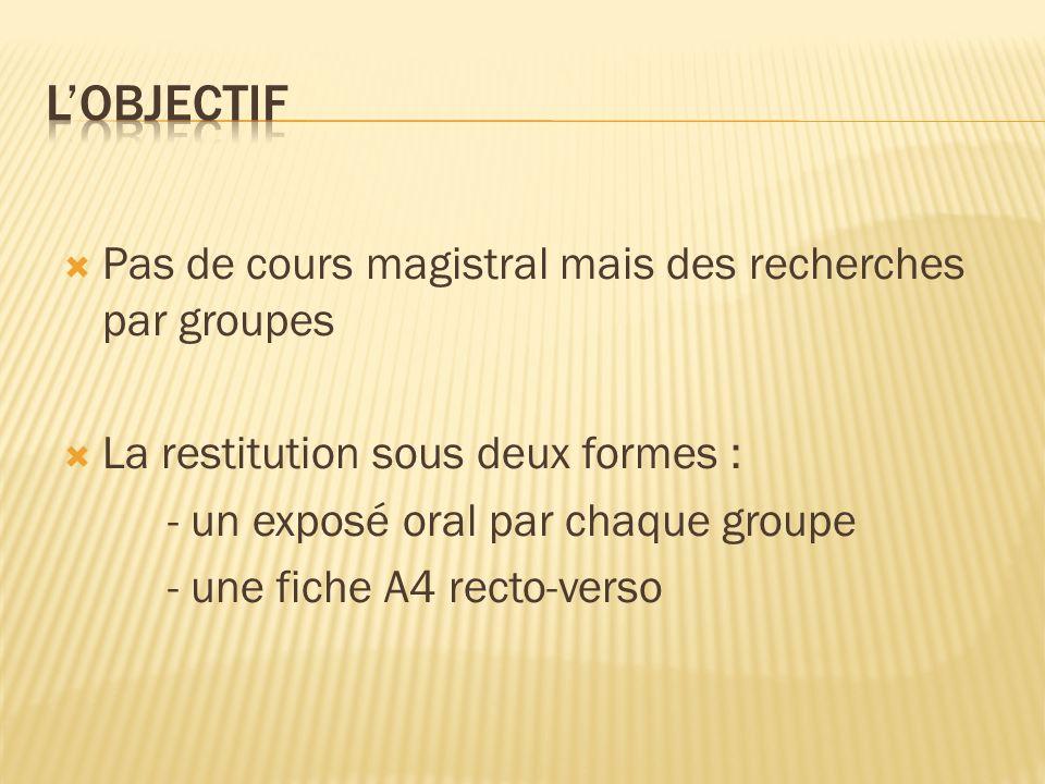 Pas de cours magistral mais des recherches par groupes La restitution sous deux formes : - un exposé oral par chaque groupe - une fiche A4 recto-verso