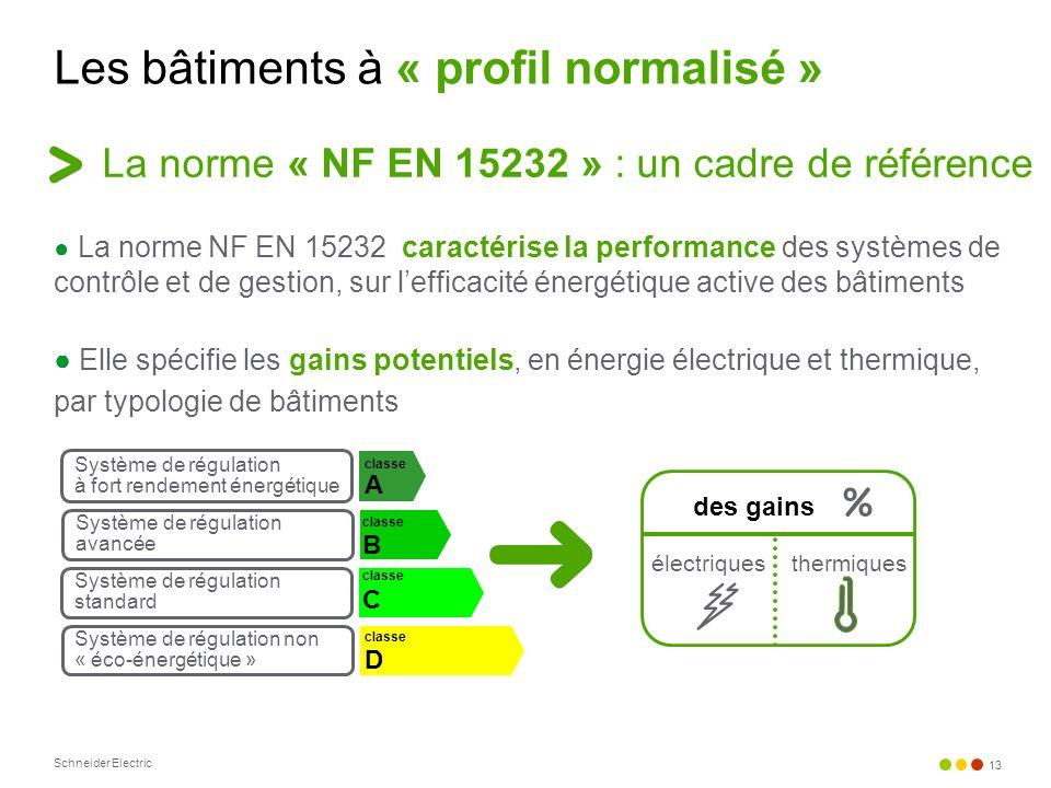 Schneider Electric 13 Les bâtiments à « profil normalisé » La norme « NF EN 15232 » : un cadre de référence La norme NF EN 15232 caractérise la perfor