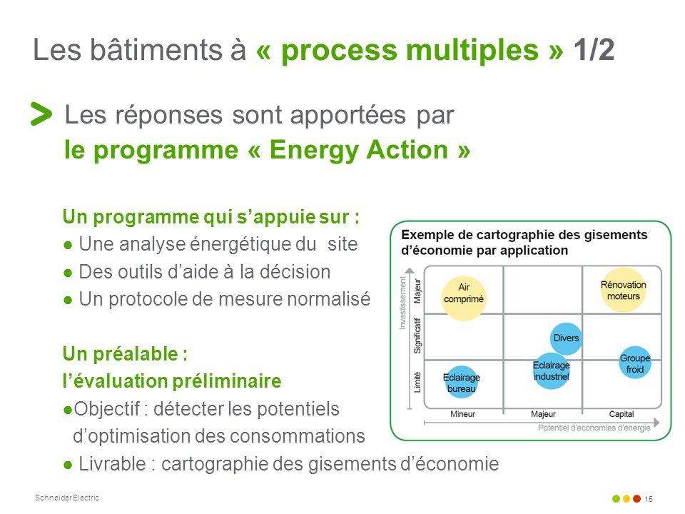 Schneider Electric 15 Les bâtiments à « process multiples » 1/2 Les réponses sont apportées par le programme « Energy Action » Un programme qui sappui