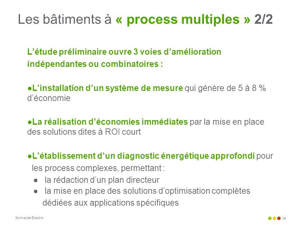 Schneider Electric 16 Les bâtiments à « process multiples » 2/2 Létude préliminaire ouvre 3 voies damélioration indépendantes ou combinatoires : Linst