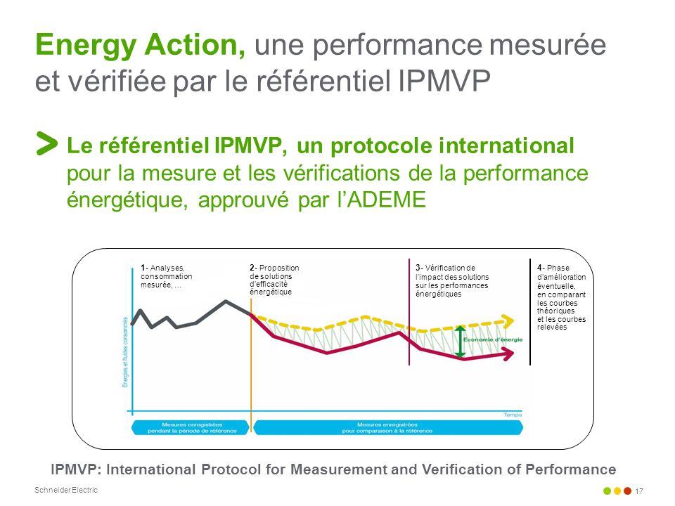 Schneider Electric 17 Energy Action, une performance mesurée et vérifiée par le référentiel IPMVP Le référentiel IPMVP, un protocole international pou