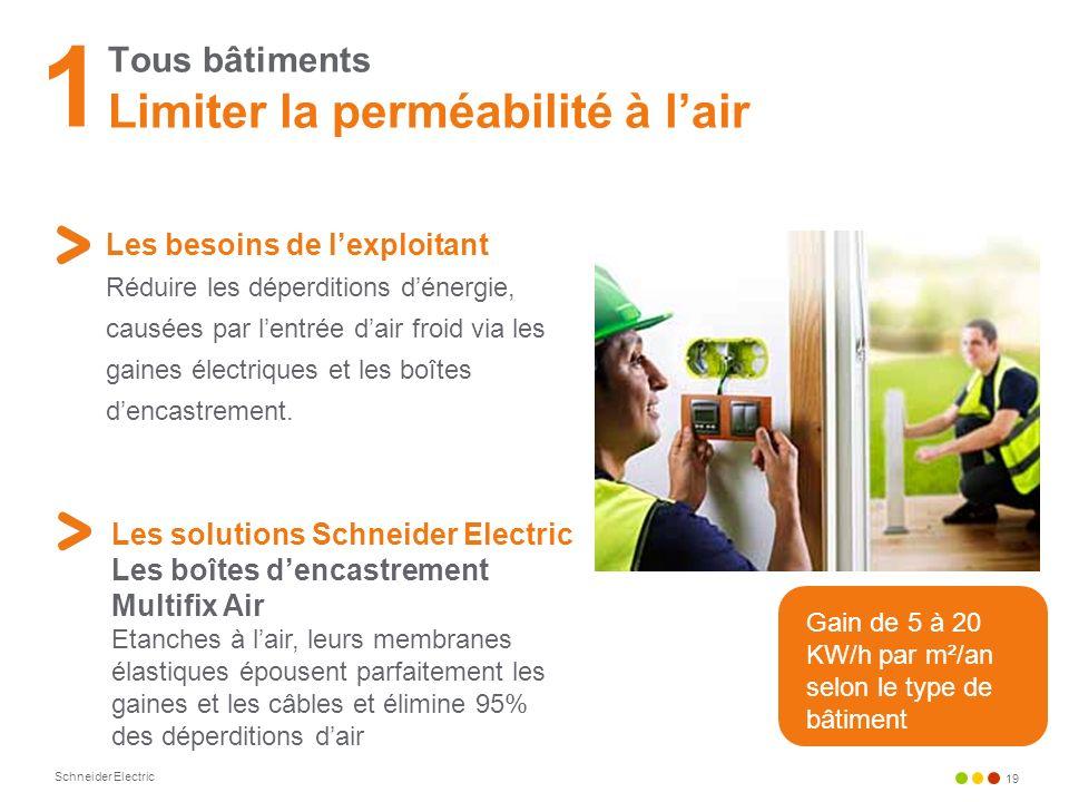 Schneider Electric 19 Tous bâtiments Limiter la perméabilité à lair Les besoins de lexploitant Réduire les déperditions dénergie, causées par lentrée