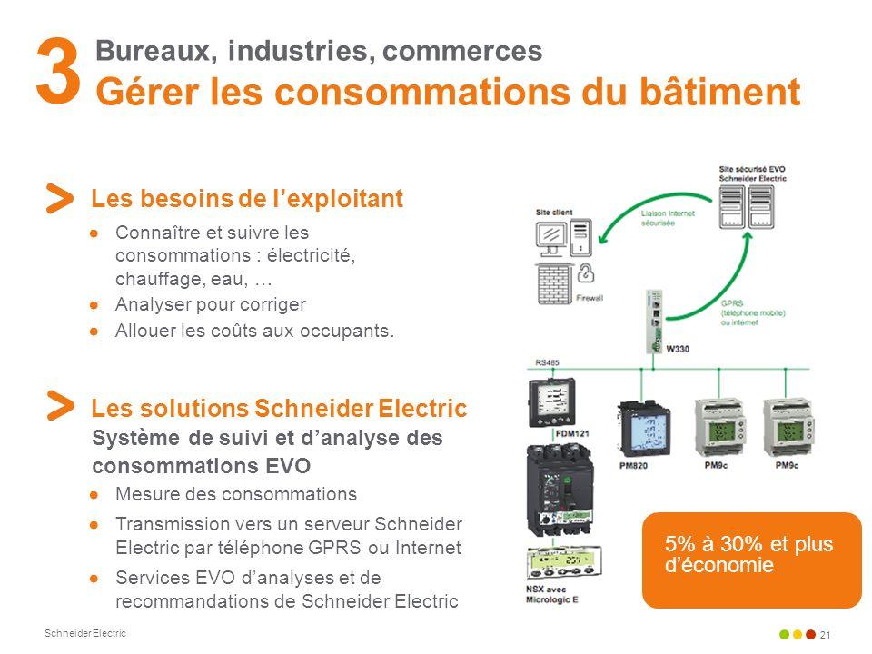Schneider Electric 21 Bureaux, industries, commerces Gérer les consommations du bâtiment Les solutions Schneider Electric Système de suivi et danalyse