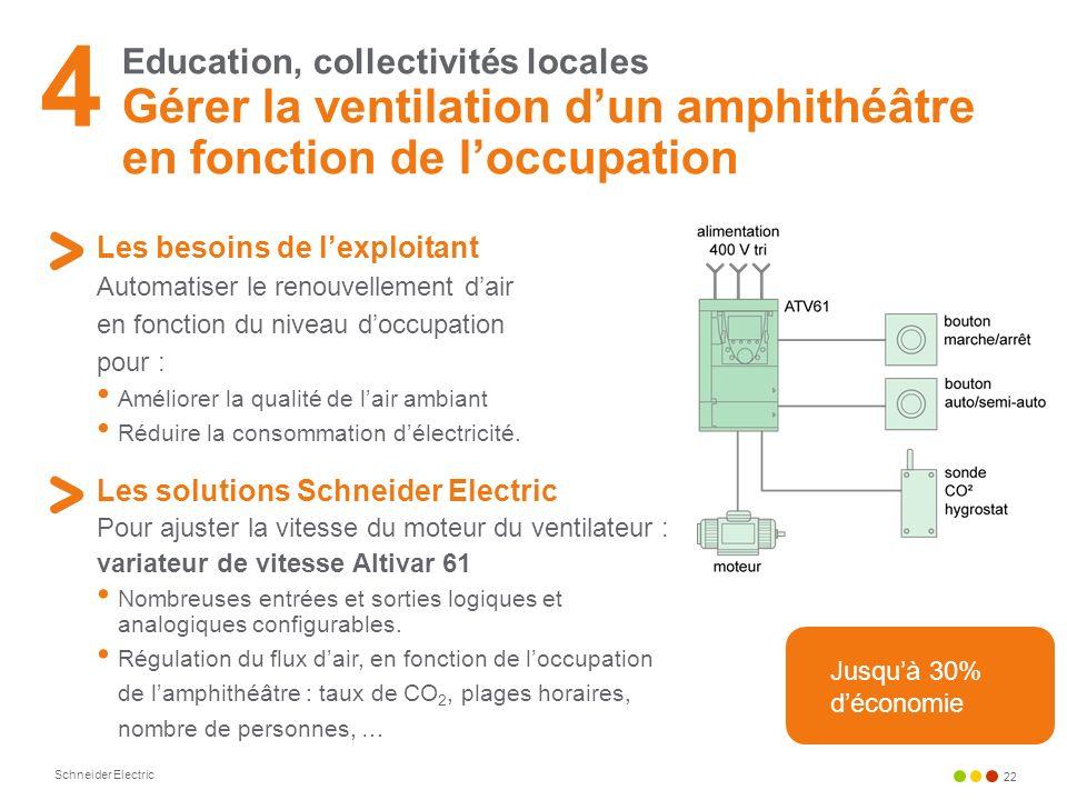 Schneider Electric 22 Les besoins de lexploitant Automatiser le renouvellement dair en fonction du niveau doccupation pour : Améliorer la qualité de l