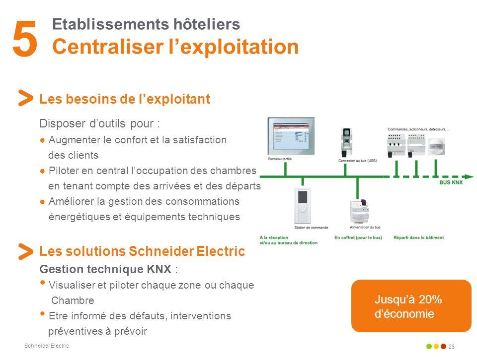 Schneider Electric 23 Etablissements hôteliers Centraliser lexploitation Les besoins de lexploitant Disposer doutils pour : Augmenter le confort et la
