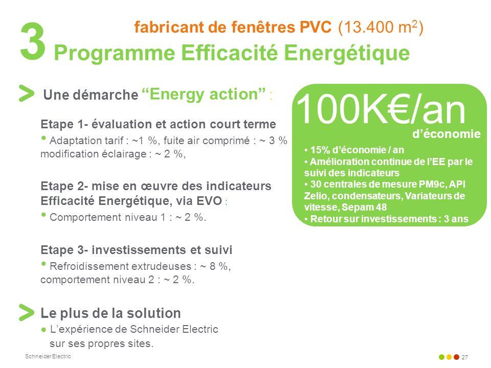Schneider Electric 27 Une démarche Energy action : Etape 1- évaluation et action court terme Adaptation tarif : ~1 %, fuite air comprimé : ~ 3 % modif