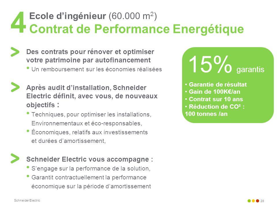 Schneider Electric 28 Des contrats pour rénover et optimiser votre patrimoine par autofinancement Un remboursement sur les économies réalisées Après a