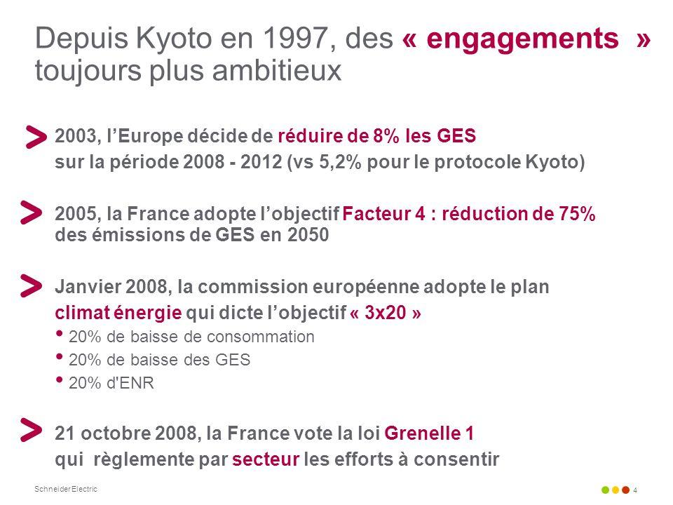 Schneider Electric 4 2003, lEurope décide de réduire de 8% les GES sur la période 2008 - 2012 (vs 5,2% pour le protocole Kyoto) 2005, la France adopte