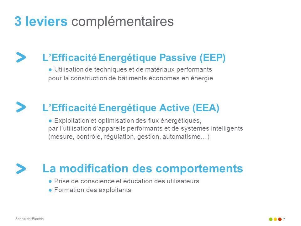 Schneider Electric 7 3 leviers complémentaires LEfficacité Energétique Passive (EEP) Utilisation de techniques et de matériaux performants pour la con