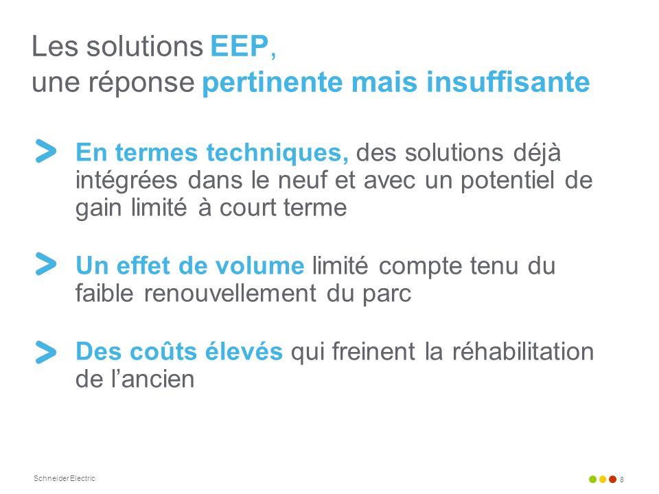 Schneider Electric 8 Les solutions EEP, une réponse pertinente mais insuffisante En termes techniques, des solutions déjà intégrées dans le neuf et av