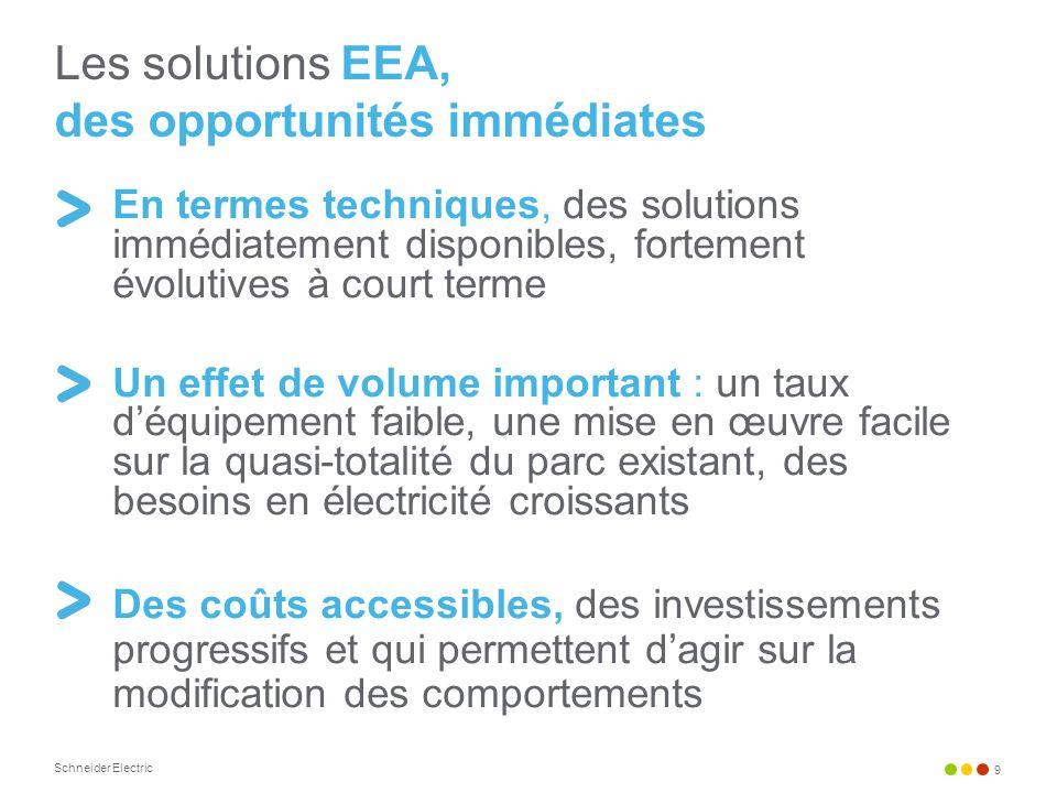 Schneider Electric 9 En termes techniques, des solutions immédiatement disponibles, fortement évolutives à court terme Un effet de volume important :
