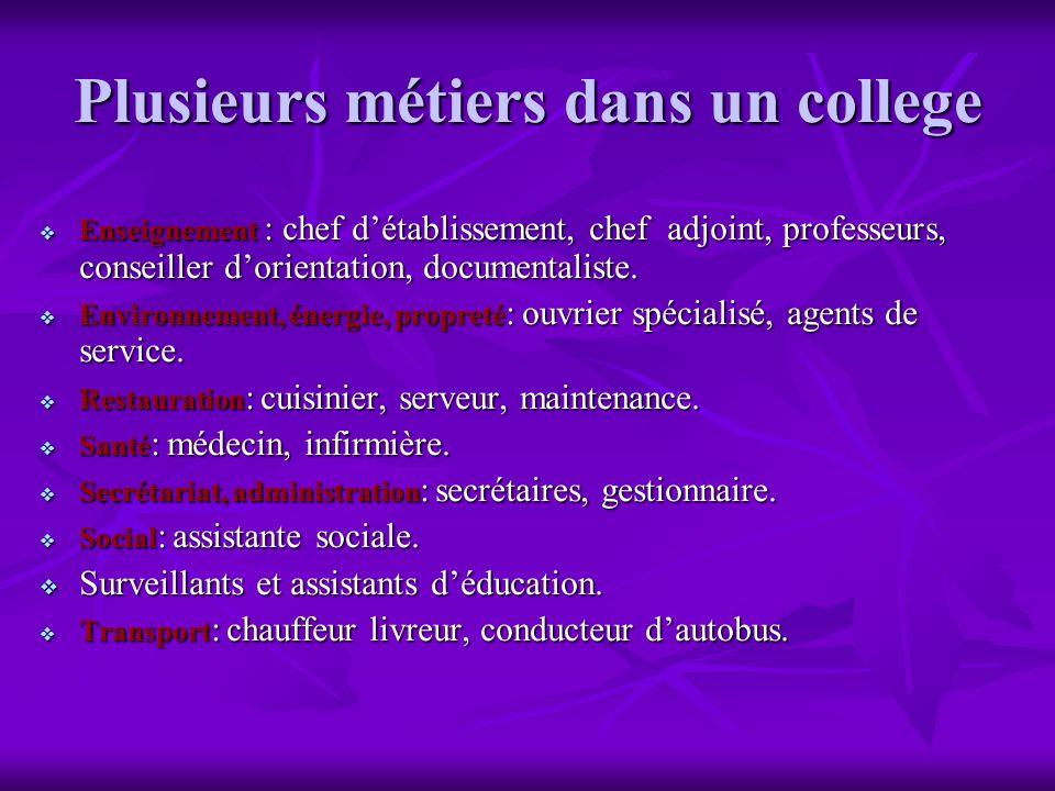 Plusieurs métiers dans un college Enseignement : chef détablissement, chef adjoint, professeurs, conseiller dorientation, documentaliste.