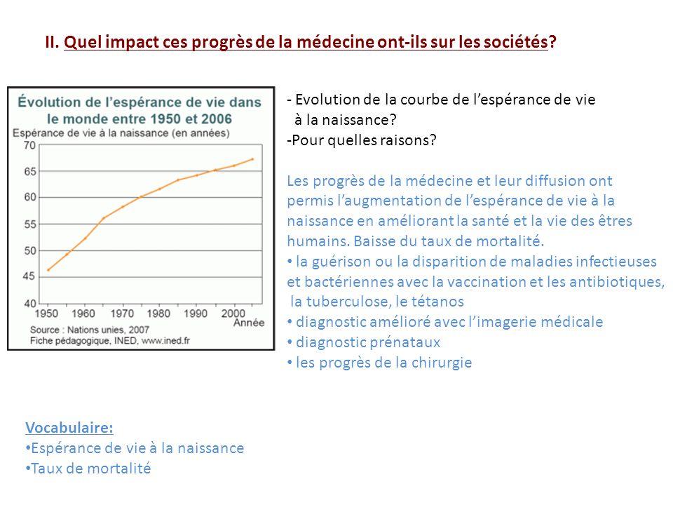 Vocabulaire: Espérance de vie à la naissance Taux de mortalité - Evolution de la courbe de lespérance de vie à la naissance? -Pour quelles raisons? Le