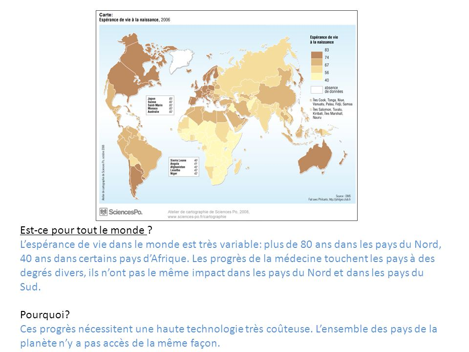 Est-ce pour tout le monde ? Lespérance de vie dans le monde est très variable: plus de 80 ans dans les pays du Nord, 40 ans dans certains pays dAfriqu