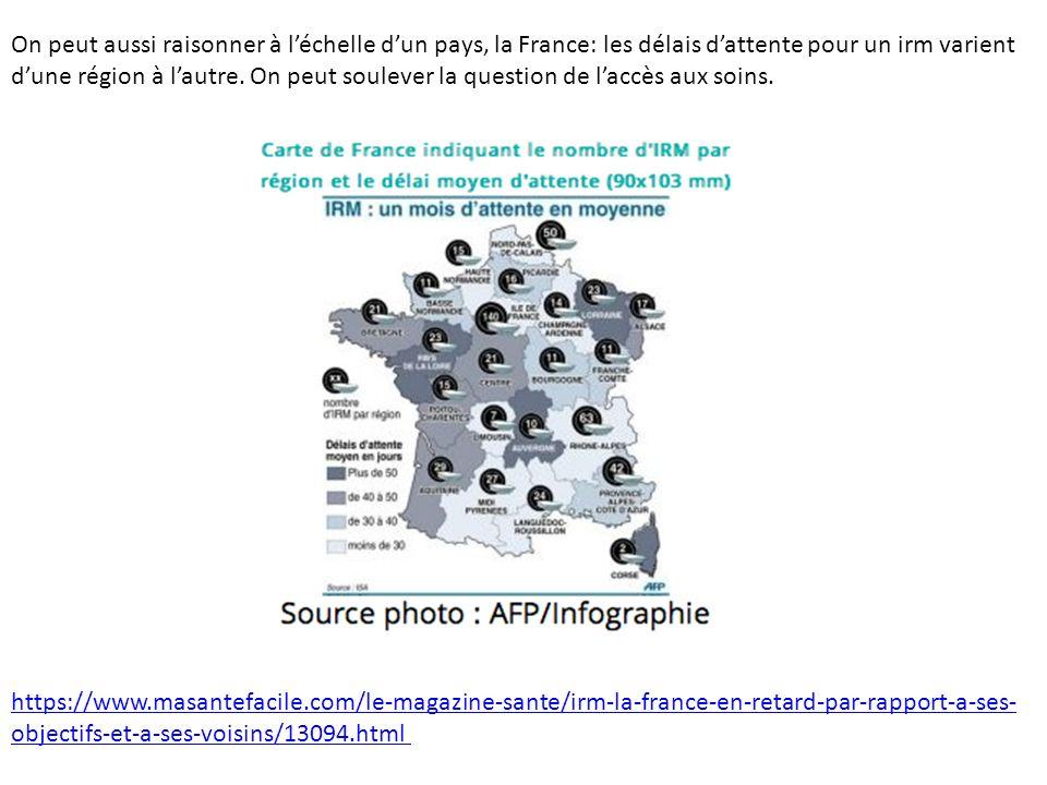 https://www.masantefacile.com/le-magazine-sante/irm-la-france-en-retard-par-rapport-a-ses- objectifs-et-a-ses-voisins/13094.html On peut aussi raisonn