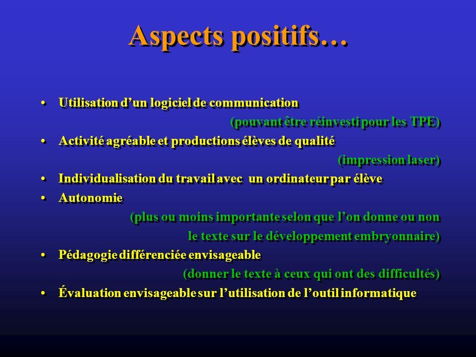 Aspects positifs… Utilisation dun logiciel de communication (pouvant être réinvesti pour les TPE) Activité agréable et productions élèves de qualité (