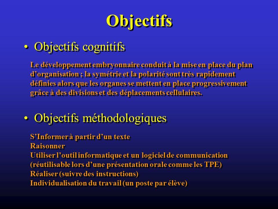 Objectifs Objectifs cognitifs Objectifs méthodologiques Objectifs cognitifs Objectifs méthodologiques Le développement embryonnaire conduit à la mise