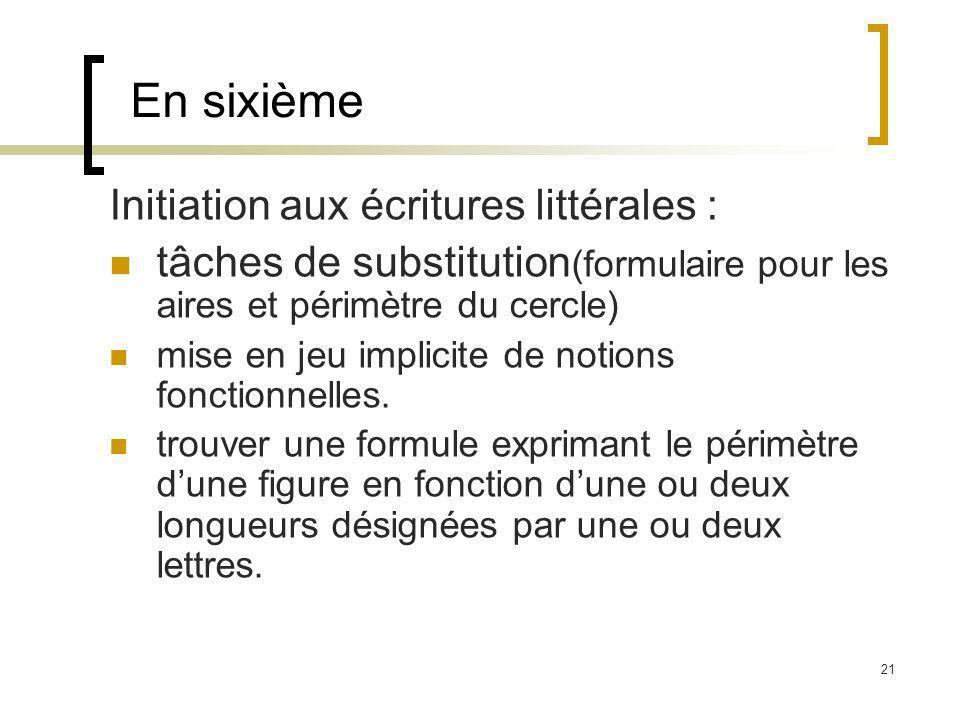 21 Initiation aux écritures littérales : tâches de substitution (formulaire pour les aires et périmètre du cercle) mise en jeu implicite de notions fonctionnelles.