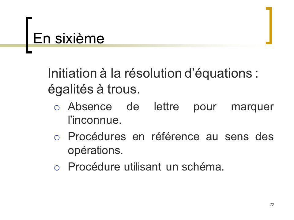 22 En sixième Initiation à la résolution déquations : égalités à trous. Absence de lettre pour marquer linconnue. Procédures en référence au sens des