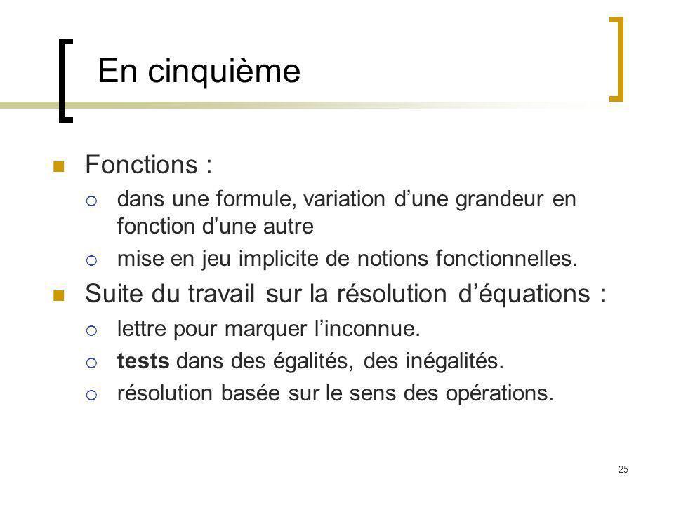 25 En cinquième Fonctions : dans une formule, variation dune grandeur en fonction dune autre mise en jeu implicite de notions fonctionnelles. Suite du