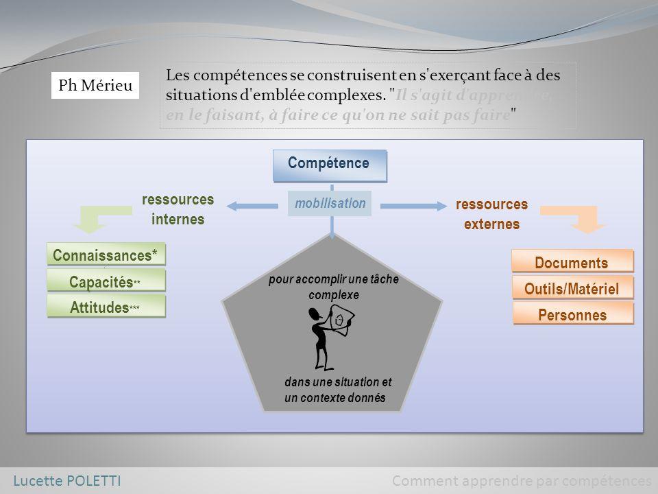 Lucette POLETTI Comment apprendre par compétences L enseignement par compétences recentre sur les processus d apprentissage plutôt que sur les contenus d enseignement L action (ou réalisation d une tâche) est placée au cœur de l apprentissage.