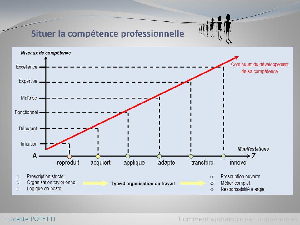 Lucette POLETTI Comment apprendre par compétences Situer la compétence professionnelle