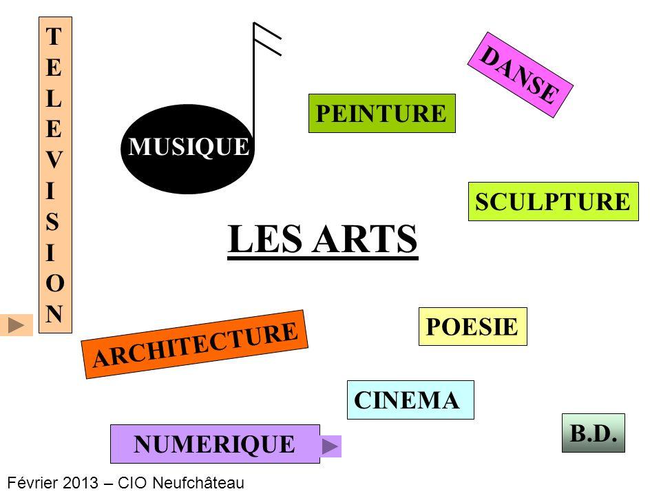 DANSE SCULPTURE PEINTURE POESIE B.D. MUSIQUE LES ARTS Février 2013 – CIO Neufchâteau CINEMA ARCHITECTURE TELEVISIONTELEVISION NUMERIQUE