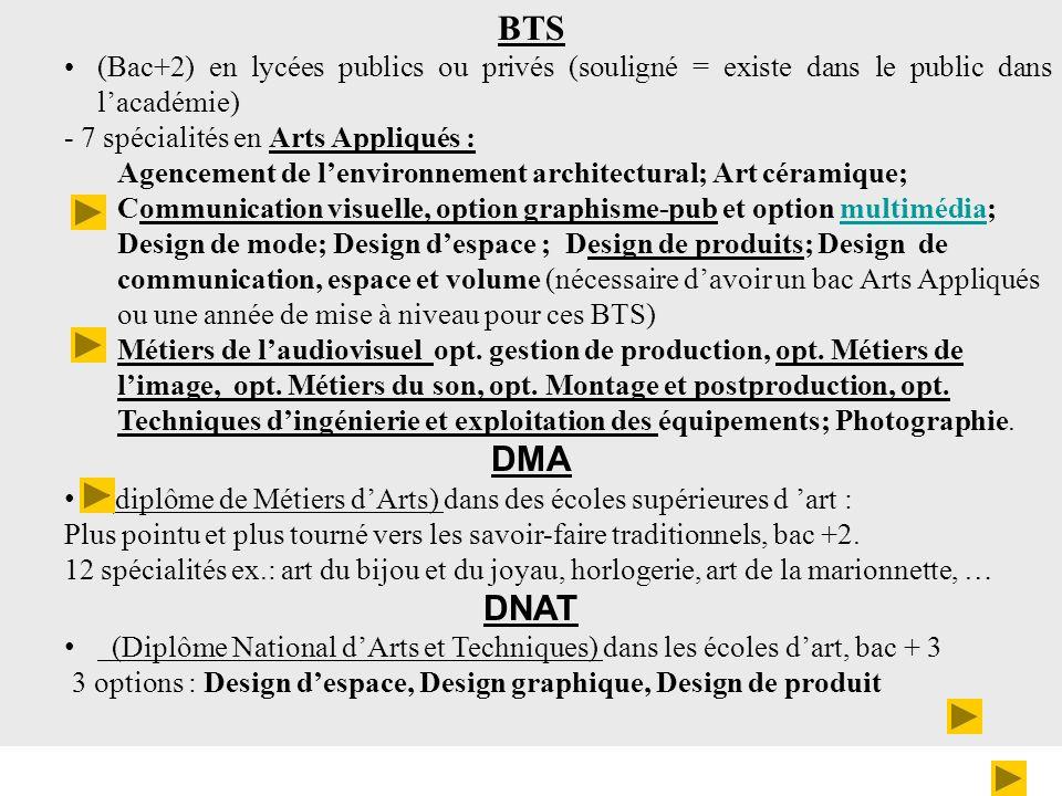 BTS (Bac+2) en lycées publics ou privés (souligné = existe dans le public dans lacadémie) - 7 spécialités en Arts Appliqués : Agencement de lenvironne