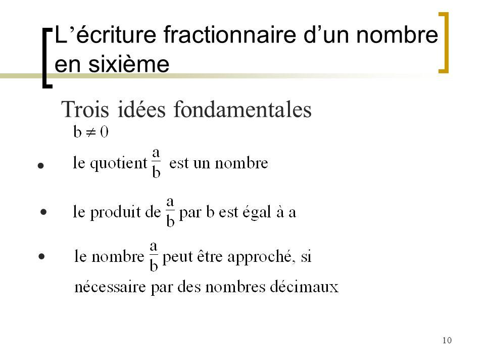10 L écriture fractionnaire dun nombre en sixième Trois idées fondamentales