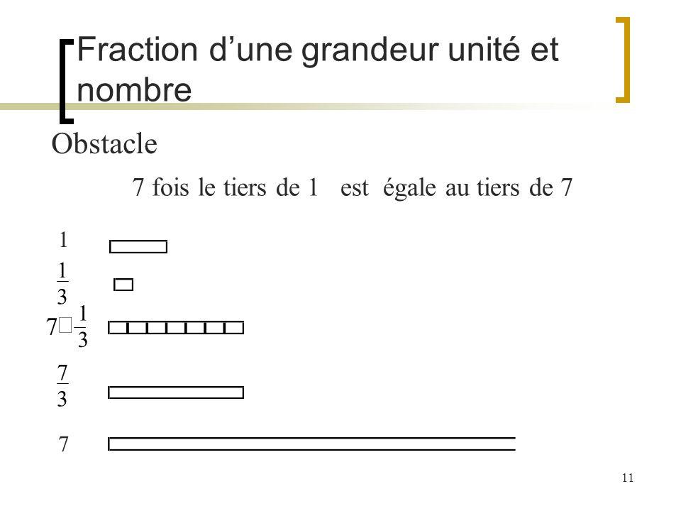 11 7 fois le tiers de 1 est égale au tiers de 7 Obstacle 1 3 1 7 7 1 3 7 3 Fraction dune grandeur unité et nombre